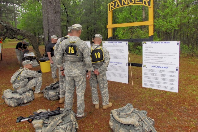 Best Ranger -- Day Two Briefing