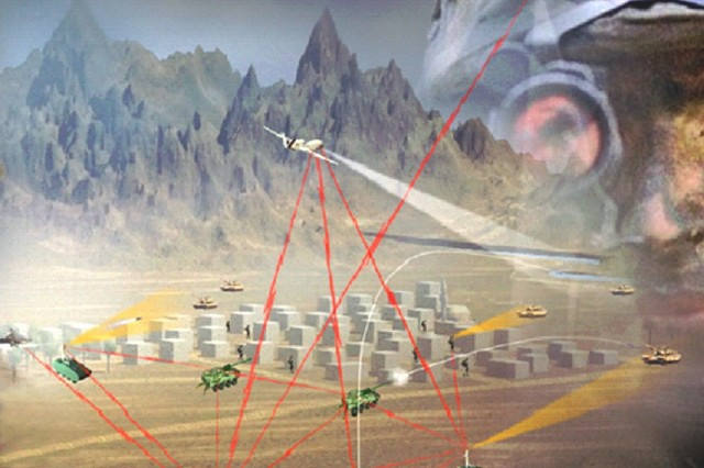 The Future Combat Systems network is depicted here graphically showing connectivity between different weapons platforms and the Soldiers.