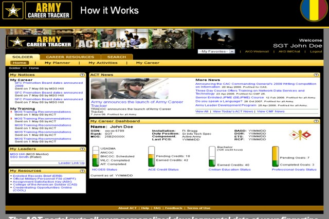 The Army Career Tracker Web site will allow Soldiers to plan their career track. Leaders will also be able to monitor their Soldiers' progress to help develop them into successful NCOs.