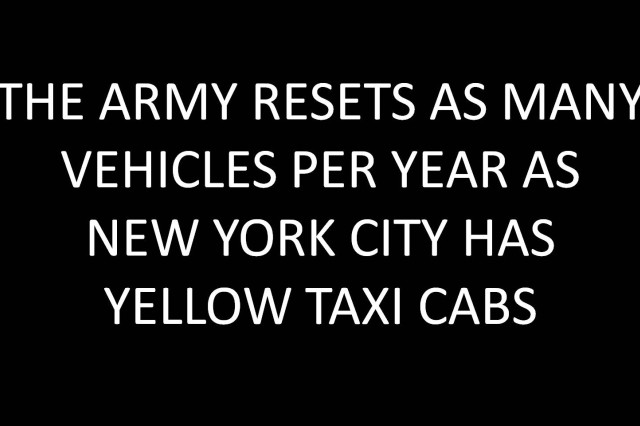 The Army resets as many vehicles per year as New York City has Yellow taxi cabs.