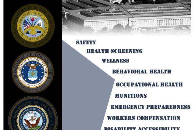 Tri-Service Safety & Health Fair