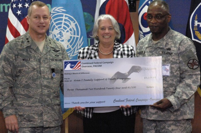 Col. Larry 'Pepper' Jackson (right) accepts a check for $3,224.81 from Renee Acosta (center), President and CEO of Global Impact of the Combined Federal Campaign and Maj. Gen. Lawrence L. Wells (left), United States Forces Korea deputy chief of staff. More than $62,000 was earmarked for Family and youth programs in Korea. The funds presented are from those funds given by USFK personnel for Family support and youth programs. The CFC overseas is one of two branches of the campaign, the other being the branch for within the United States.
