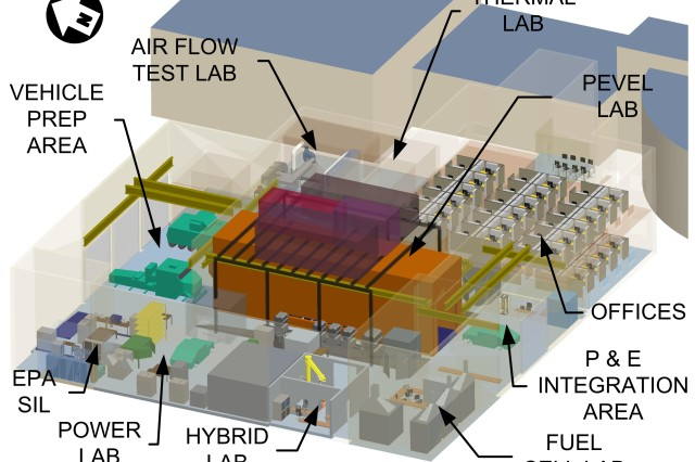 A cut-away view of the Department of DefenseAca,!a,,cs Ground System Power and Energy Lab. When completed, the 30,000-square-foot, eight-labs-in-one complex will have testing capabilities unlike any other facility in the world.