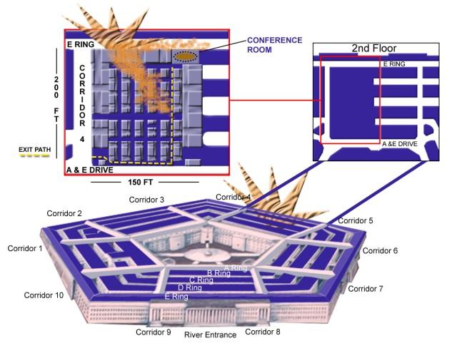 Pentagon Escape Route