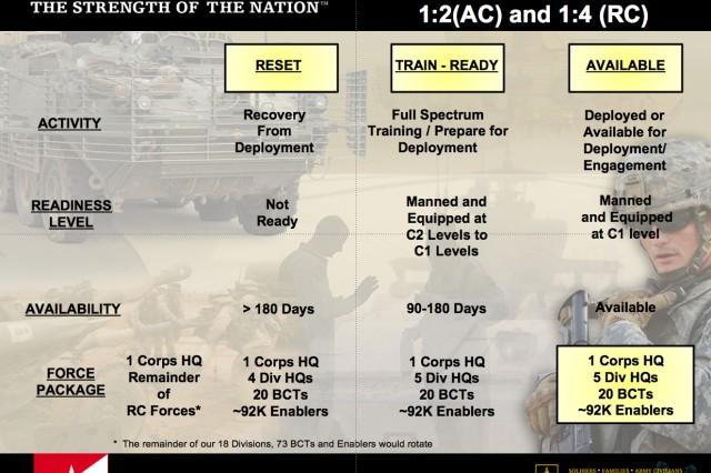 CSA Briefing slide