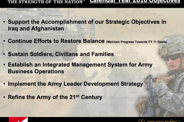 Calendar Year 2010 Objectives
