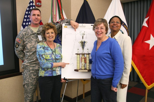 The winner of the U.S. Army Space and Missile Defense Command/Army Forces Strategic Command's Women's History Jeopardy Contest is the CIO-G6 team. The team included, from left, Maj. Kenneth Kemmerly, CIO-G6 operations officer; Sharon DeLozier, command safety specialist; Diane Barker, telecommunication specialist; and Juanita Sales Lee, supervisory attorney.