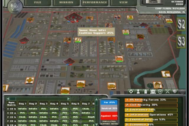 Urban sim