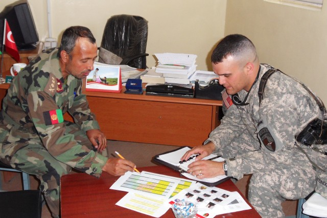 Assisting the Afghan Academy
