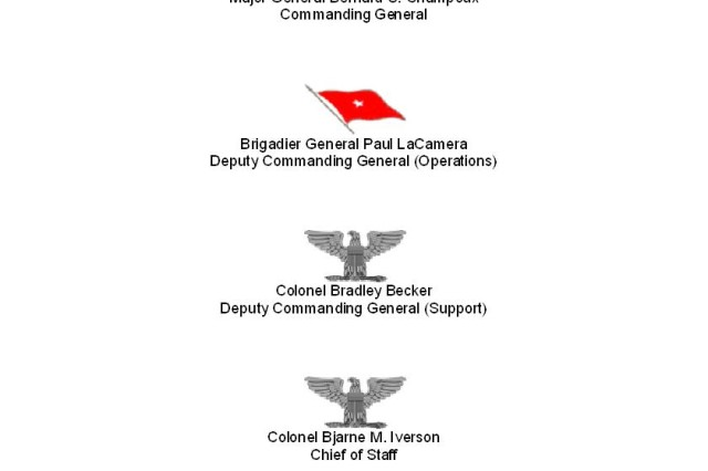 25ID Command Group