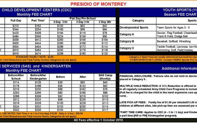 Presidio of Monterey child-care fees to standardize