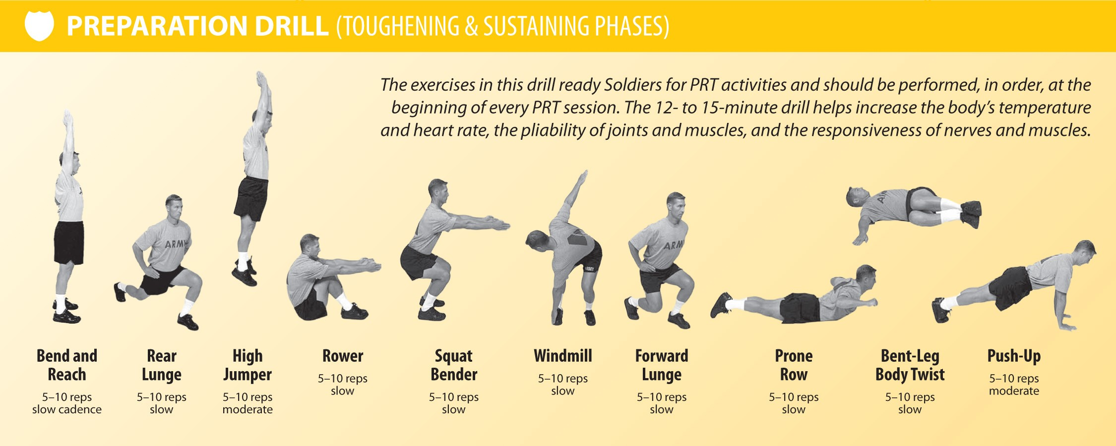 Prt The Armys New Road Map For Physical Readiness Article The