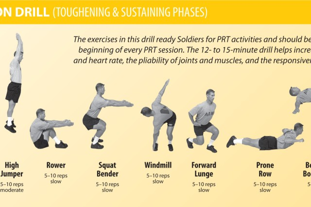 The exercises in this drill ready Soldiers for PRT activities and should be performed, in order, at the beginning of every PRT session. The 12- to 5-minute drill helps increase the body\'s temperature and heart rate, the pliability of joints and muscles,  and the responsiveness of nerves and muscles.