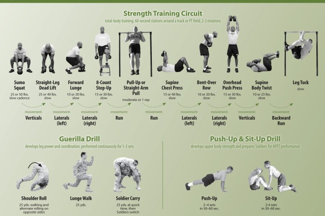 PRT 6: Strength & Mobility Drills (Sustaining Phase) continued...