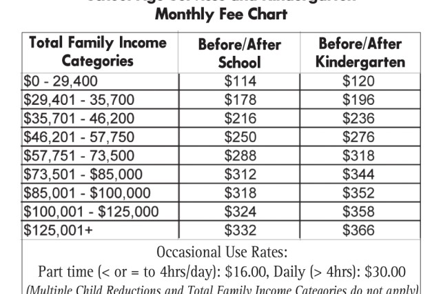 School Age Services and Kindergarten Monthly Fee Chart
