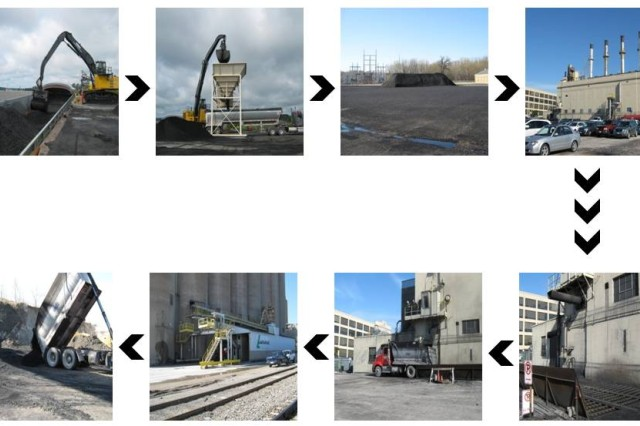 Heat Production Process Graphic