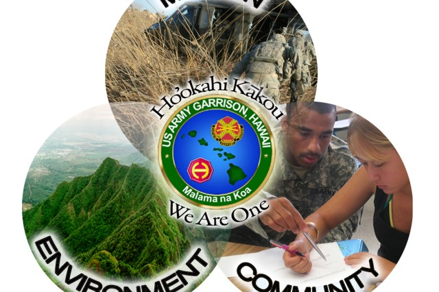 Sustainability is systemic goal for Hawaii, Army