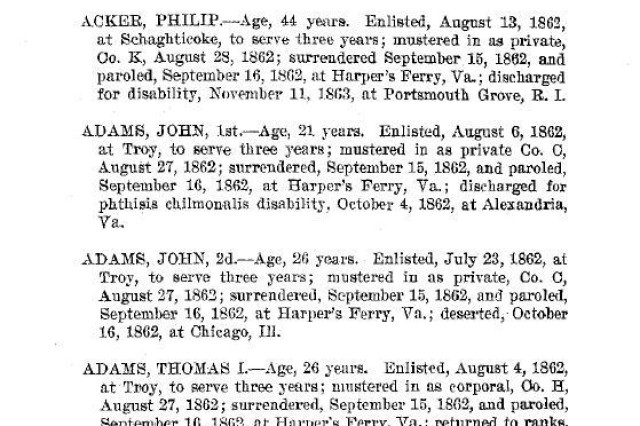This is the first page of the  roster of the 125th NewYork Volunteer Infantry. The capsule histories of almost 360,000 Soldiers who served in New York Regiments in the Civil War are now available online thanks to the New York State Military History Museum.