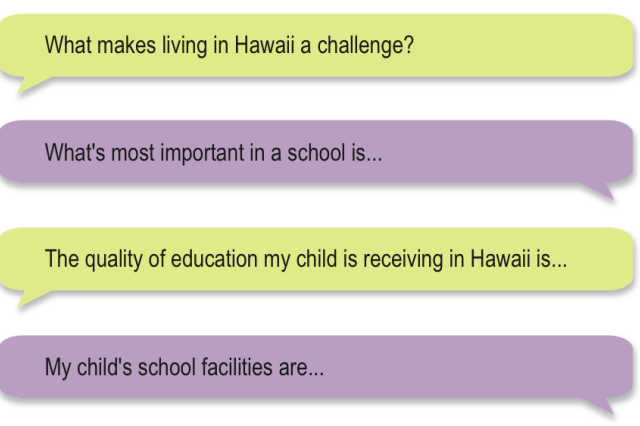 Military Child in Hawaii survey still available online