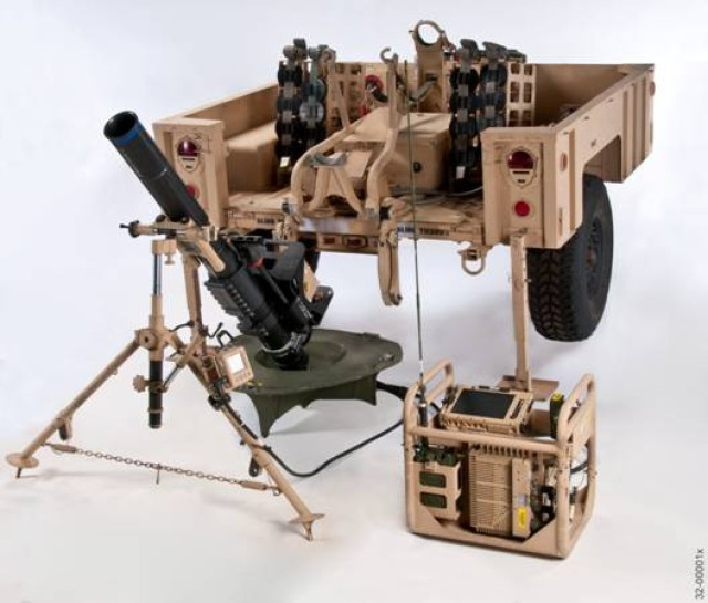 Mortar Fire Control System
