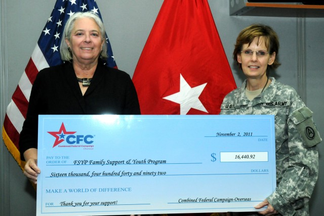 FSYP check donations presented to Third Army organizations