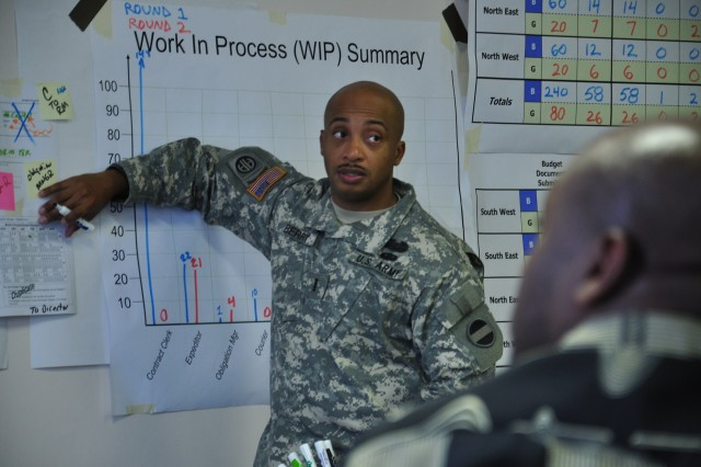 FORT BRAGG, N.C. (Nov. 16, 2011) -- Chief Warrant Officer 4 Timothy N. Berry, U.S. Army Forces Command (FORSCOM) G3/5/7 strategic movements mobility officer, works with his team to identify non-valued added time in the classroom simulated business process undergoing Lean Six Sigma refinement.  Berry attended the recent Army Lean Six Sigma Green Belt Course conducted here, Nov. 14 - 18, 2011.  U.S. Army photo by Bob Harrison, FORSCOM Public Affairs.