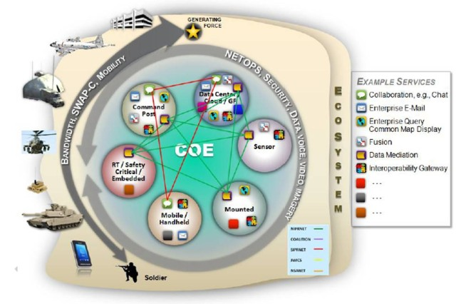 operating environment Standard operating environment soe definition - a standard operating environment (soe) refers to a given computer operating system (os) and its associated.