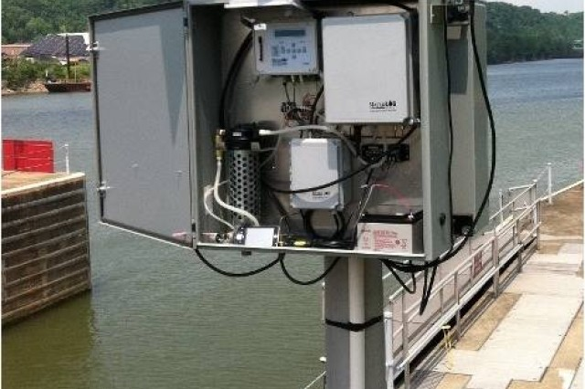 Data Collection Platforms (DCPs) on the Ohio River