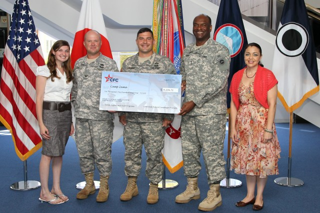 Combined Federal Campaign Overseas check presentation to USARJ