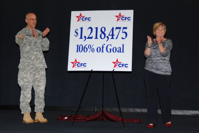 CFC surpasses goal, raises more than $1.2 million
