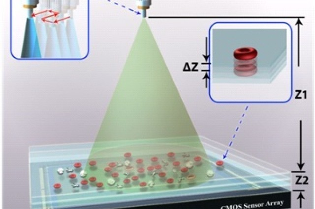 Schematic diagram of the lensfree holographic imaging method. The Army funded researchers have developed a method for lensfree on-chip microscopic imaging in which the entire active area of the sensor-array becomes the imaging field of view (Complimentary Photograph from Greenbaum and Ozcan).