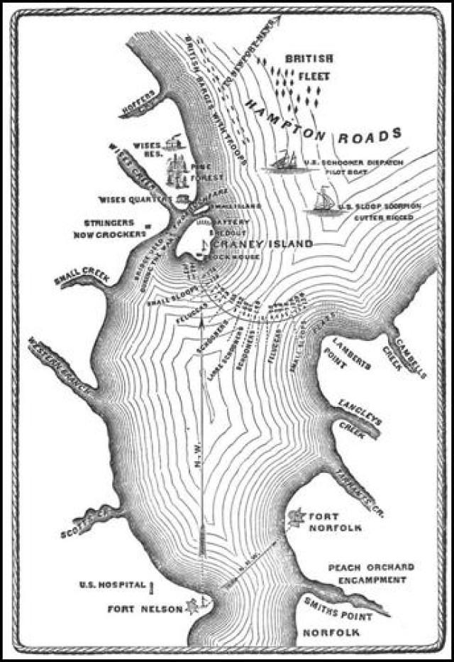 The Battle of Craney Island