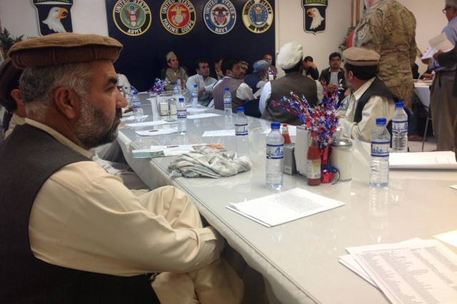 USDA workshop teaches business techniques to Afghan farmers