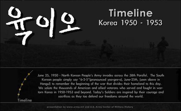 Korean war date in Perth
