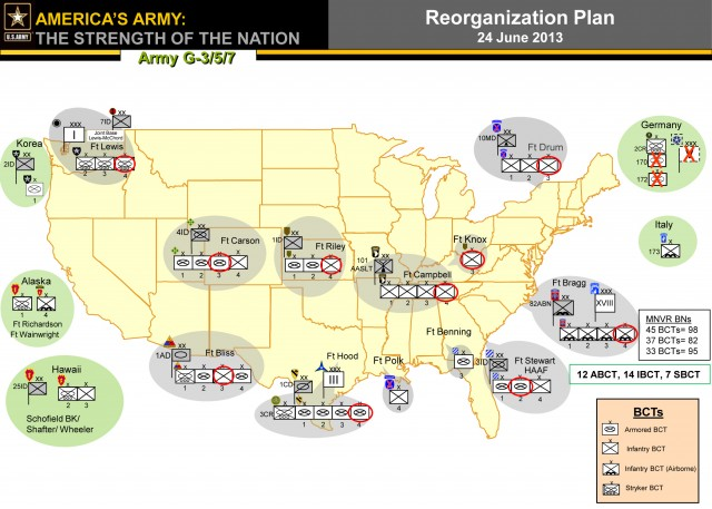 Army BCT Reorganization Plan