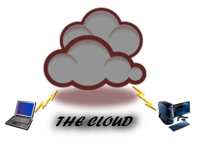 Sloud storage graphic