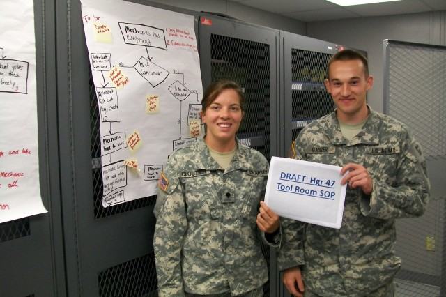 SPC Sarah Cloutier and SPC Tyler Ganzer, with the Ohio National Guard's 638th Aviation Support Battalion had a big effect during their MOS training at the Corpus Christi Army Depot (CCAD). They used their logistical expertise to bring order to hangar tool rooms with a new standard operating procedure.