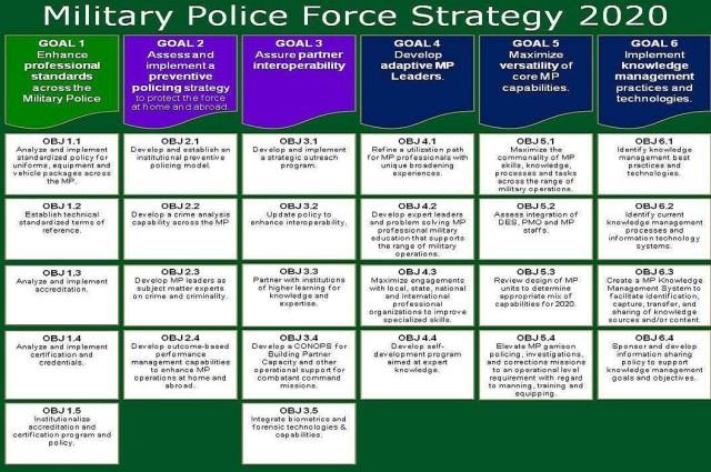 MP Strategic Plan 2020