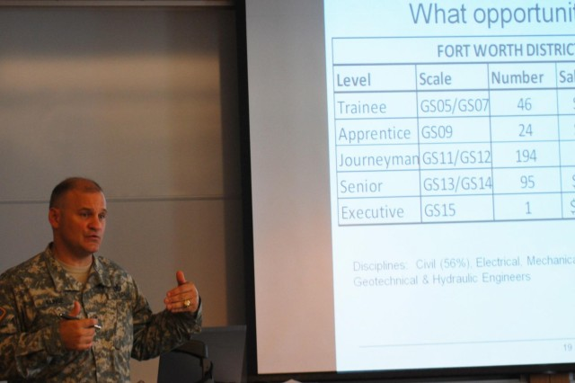 Col. Charles H. Klinge, Fort Worth District Commander, speaks to the engineering students at Texas Christian University about opportunities with the Corps Sept. 24.