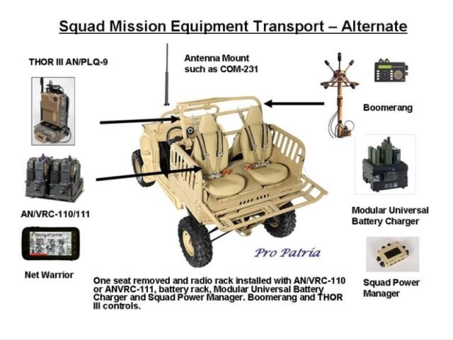 Squad Mission Equipment Transport- Alternate: SMET-A