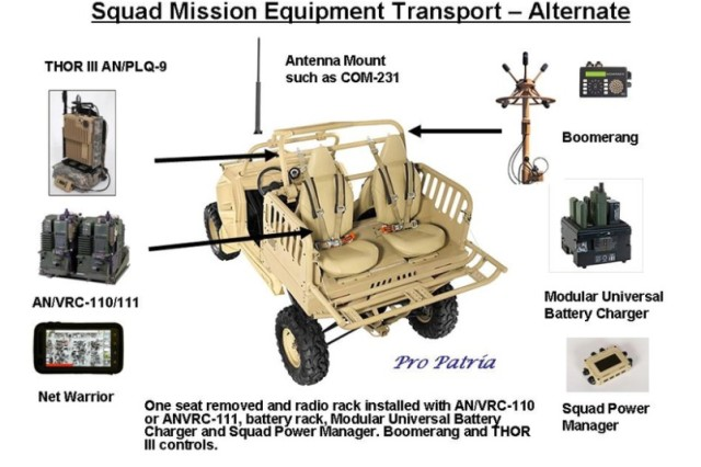 """The Squad Mission Equipment Transport- Alternate is one of six designs currently on the CoCreate webpage that users can vote to be fabricated at the """"Make-a-thon"""" event at Fort Benning, Ga., Dec. 9-13, 2013. Rapid Equipping Force officials invite Soldiers to add other designs to the page."""