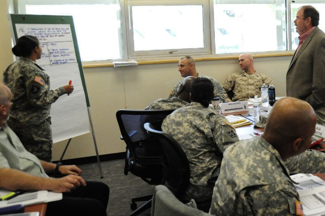 In the group rooms, U.S. Sergeants Major Academy students use the skills they have learned to walk through scenarios that get progressively more complicated. Above, a student leads a discussion on an activating event, the thoughts that accompanied the event, which eventually led to consequences and actions based on those thoughts.