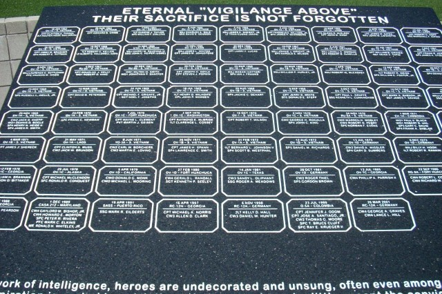 Installed in April 2010, this monument at the Army Intelligence Aviation Memorial Park on Fort Huachuca honors Army intelligence personnel killed in aviation-related incidents over more than 50 years.