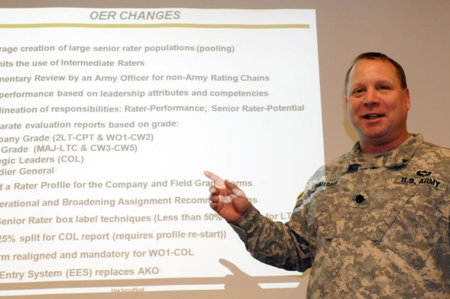 Lt. Col. Mitch DeMarais, a U.S. Army Reserve Mobile Training Team leader, discusses upcoming revisions of the Officer Evaluation Report to Fort McCoy area officers and human resource professionals at the 88th Regional Support Command Headquarters, Fort McCoy, Wis., Jan. 16. Several major changes to OERs will take effect April 1. Officers are encouraged to view updated briefs and gain more knowledge on what to expect by visiting the HRC Evaluations Systems Homepage at www.hrc.army.mil/TAGD/Evaluation%20Systems%20Homepage.