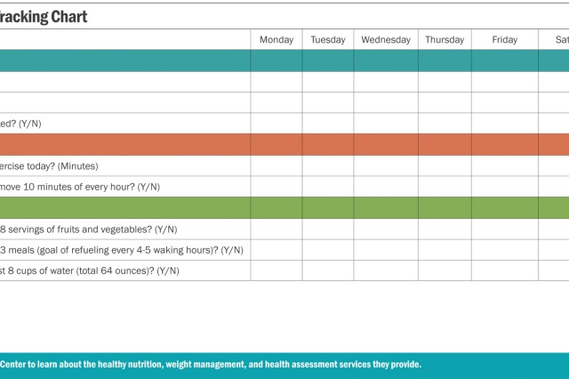 Daily tracking through a baseline chart keeps a measurable table of performance.