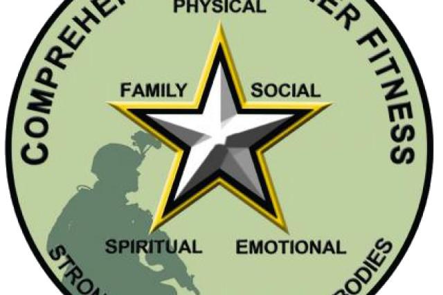 Comprehensive Soldier Fitness
