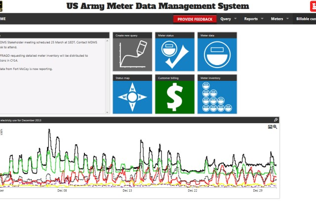 A screen shot of the Army's Meter Data Management System (MDMS) user interface.