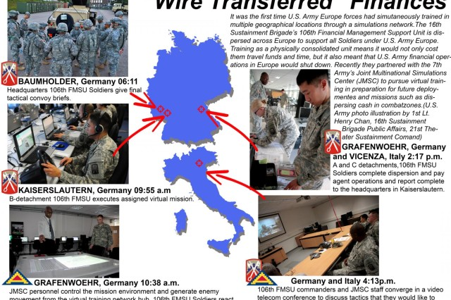 'Wire transferred' - 16th SB finance Soldiers train with ...