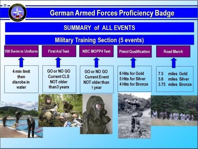 German Military Proficiency Badge requirements