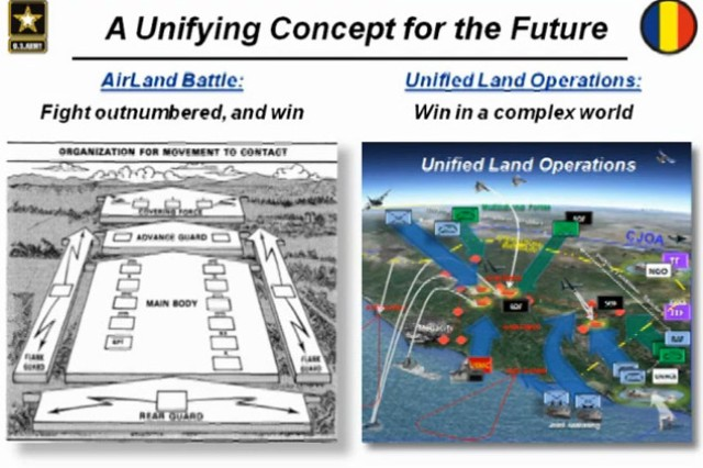 Gen. David G. Perkins, commanding general of U.S. Army Training and Doctrine Command, used this slide to illustrate the differences between the previous and current Army Operating Concept during a professional development session, Nov. 4, 2014, at Wylie Theater on Fort Eustis, Virginia. The new U.S. Army Operating Concept, which was released Oct. 7, was one of several topics covered during the session.